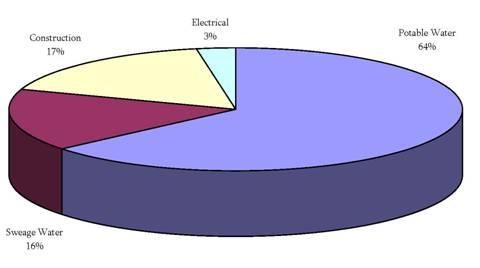 Performance Abb Lm Wiring Diagram on
